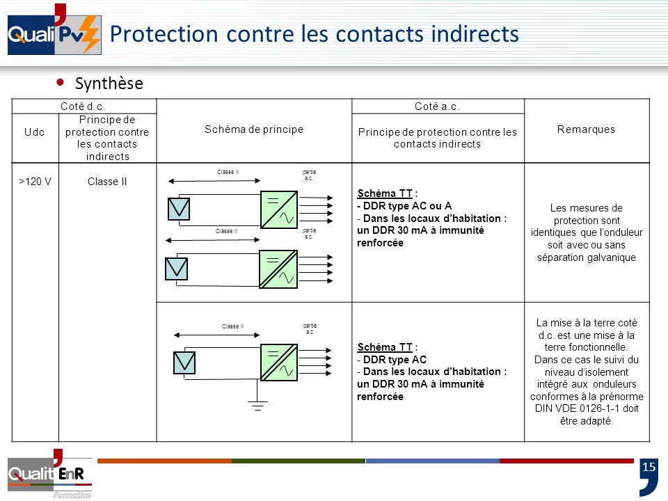15 Protection contre les contacts indirects Synthèse >120 VClasse II Schéma TT : - DDR type AC ou A - Dans les locaux dhabitation : un DDR 30 mA à imm