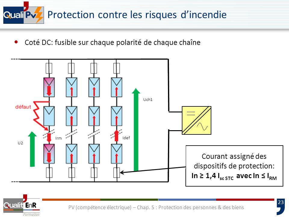 23 Protection contre les risques dincendie Coté DC: fusible sur chaque polarité de chaque chaîne PV (compétence électrique) – Chap. 5 : Protection des