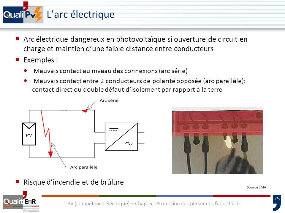 25 Larc électrique Arc électrique dangereux en photovoltaïque si ouverture de circuit en charge et maintien dune faible distance entre conducteurs Exe