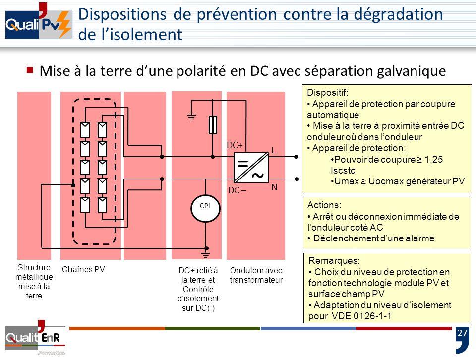 27 Structure métallique mise à la terre Chaînes PV DC+ relié à la terre et Contrôle disolement sur DC(-) Onduleur avec transformateur Dispositif: Appa