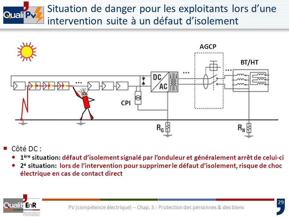 29 PV (compétence électrique) – Chap. 5 : Protection des personnes & des biens CPI AGCP BT/HT Situation de danger pour les exploitants lors dune inter