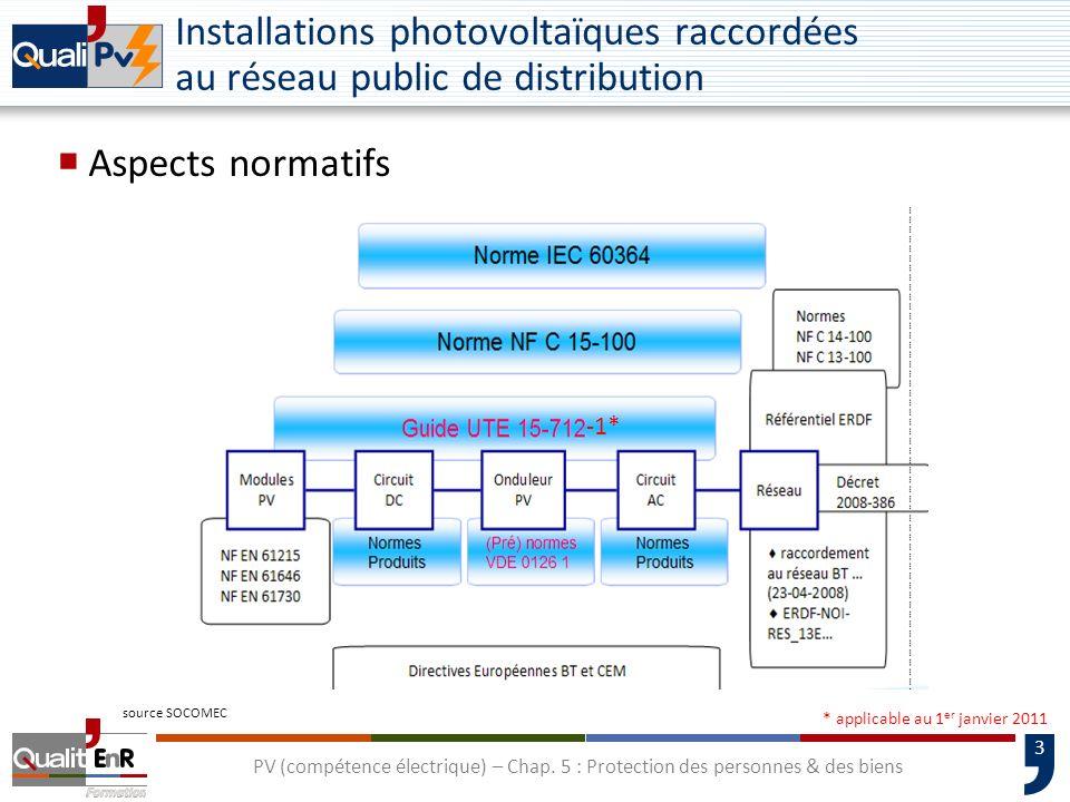3 Installations photovoltaïques raccordées au réseau public de distribution Aspects normatifs PV (compétence électrique) – Chap. 5 : Protection des pe