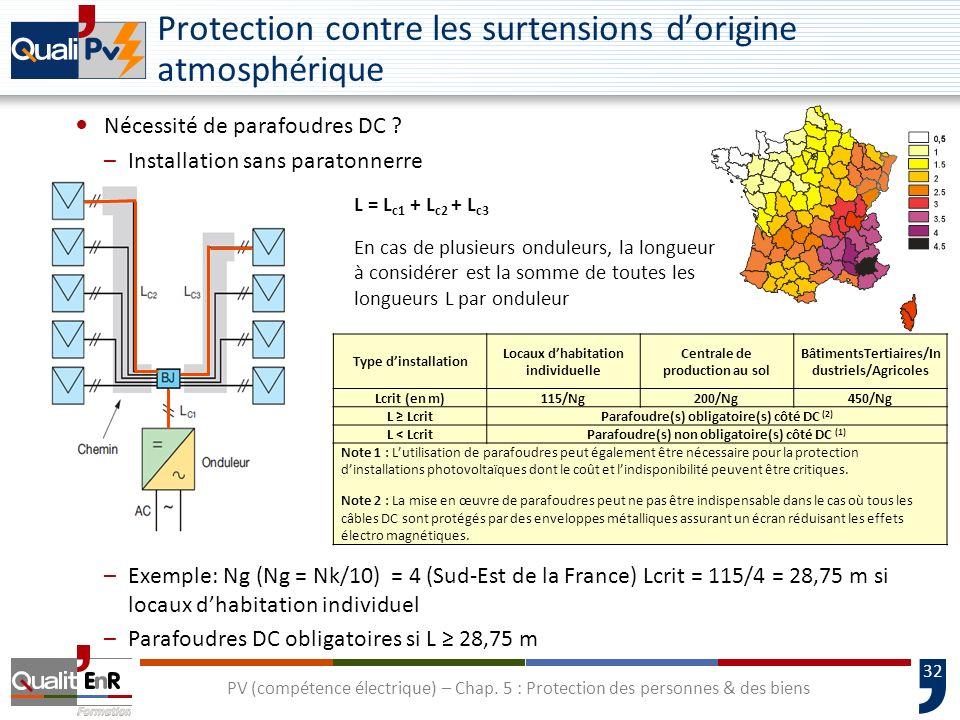 32 Protection contre les surtensions dorigine atmosphérique Nécessité de parafoudres DC ? –Installation sans paratonnerre –Exemple: Ng (Ng = Nk/10) =