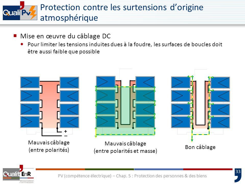 33 PV (compétence électrique) – Chap. 5 : Protection des personnes & des biens Mise en œuvre du câblage DC Pour limiter les tensions induites dues à l