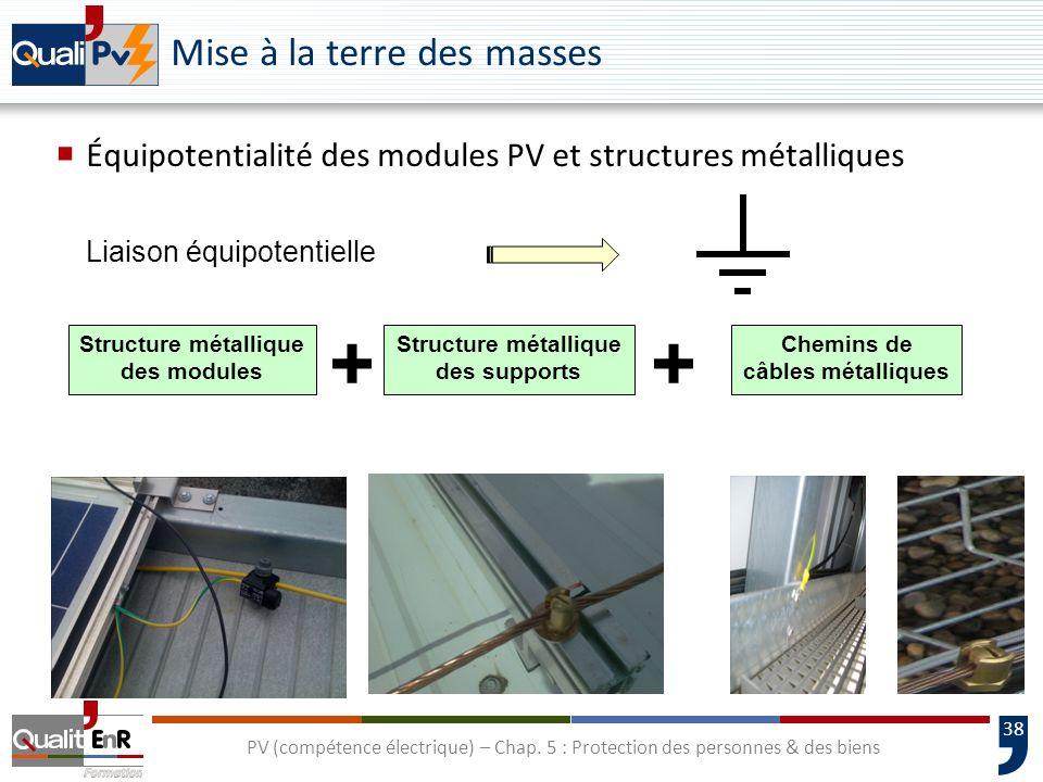 38 Mise à la terre des masses Chemins de câbles métalliques + Liaison équipotentielle Structure métallique des supports + Structure métallique des mod