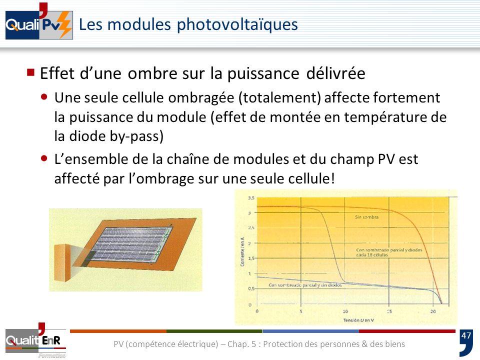 47 Les modules photovoltaïques Effet dune ombre sur la puissance délivrée Une seule cellule ombragée (totalement) affecte fortement la puissance du mo