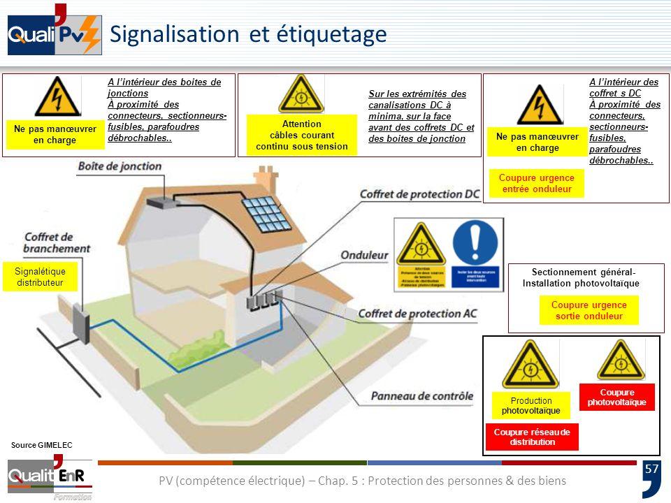 57 Production photovoltaïque Coupure photovoltaïque Coupure réseau de distribution Signalétique distributeur Source GIMELEC Signalisation et étiquetag