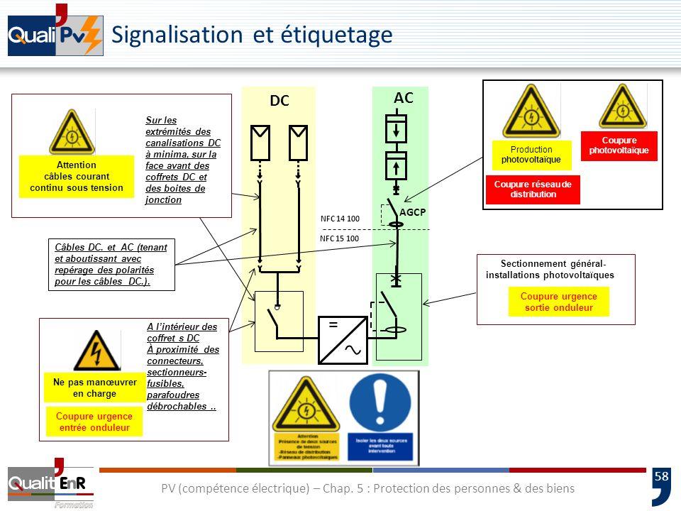 58 PV (compétence électrique) – Chap. 5 : Protection des personnes & des biens DC = AC NFC 14 100 NFC 15 100 Signalisation et étiquetage Production ph