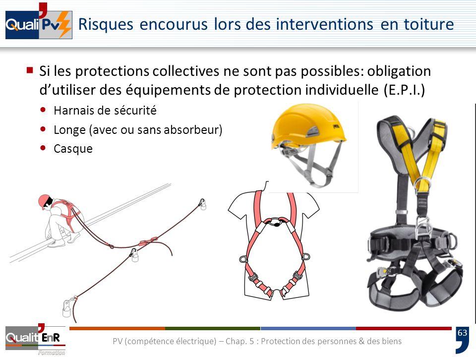 63 Risques encourus lors des interventions en toiture Si les protections collectives ne sont pas possibles: obligation dutiliser des équipements de pr