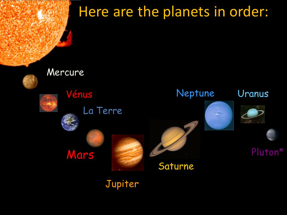 Here are the planets in order: Click on the planet to hear it Mercure Vénus La Terre Mars Jupiter Saturne Uranus Neptune Pluton*