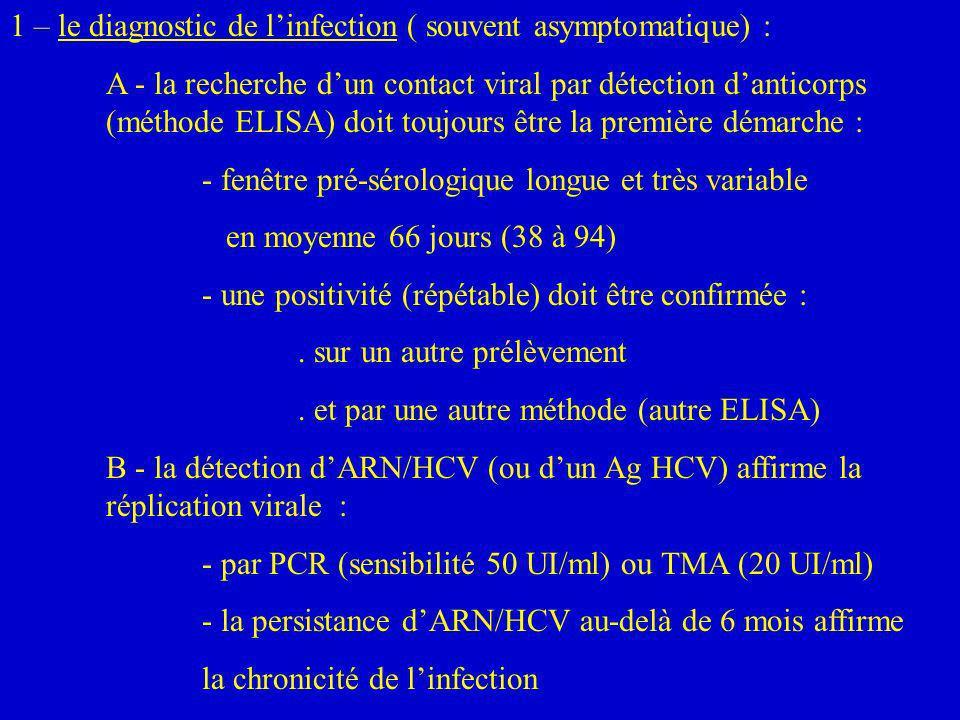 1 – le diagnostic de linfection ( souvent asymptomatique) : A - la recherche dun contact viral par détection danticorps (méthode ELISA) doit toujours