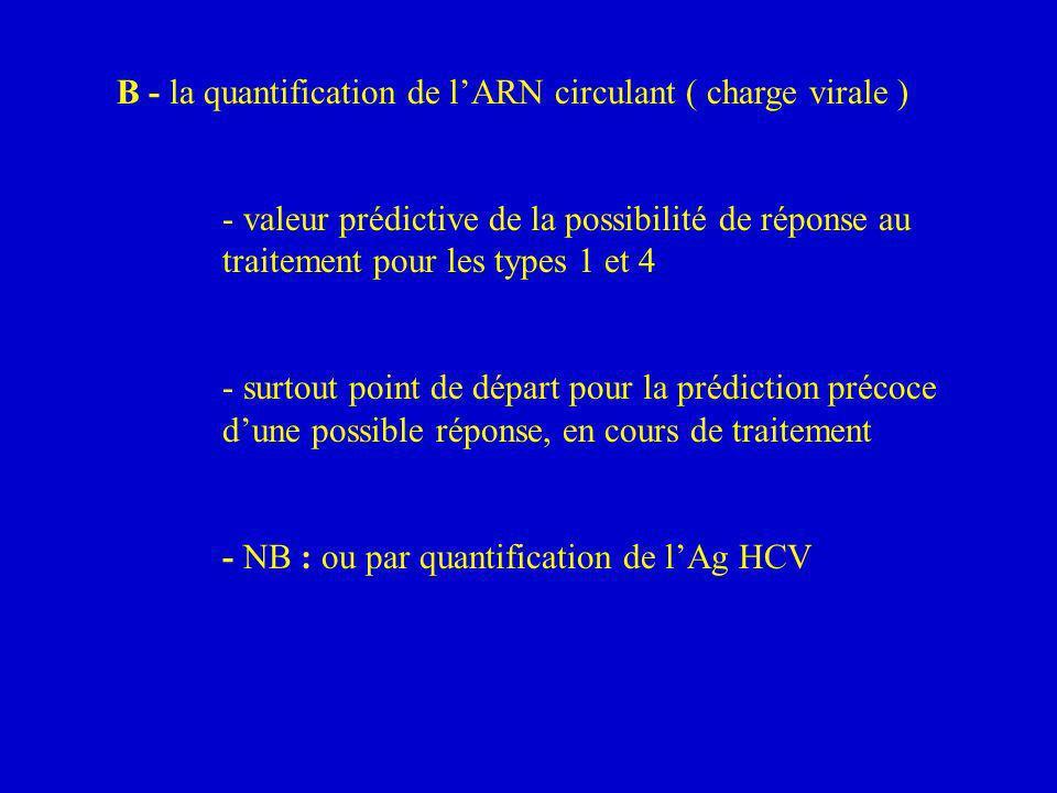 B - la quantification de lARN circulant ( charge virale ) - valeur prédictive de la possibilité de réponse au traitement pour les types 1 et 4 - surto