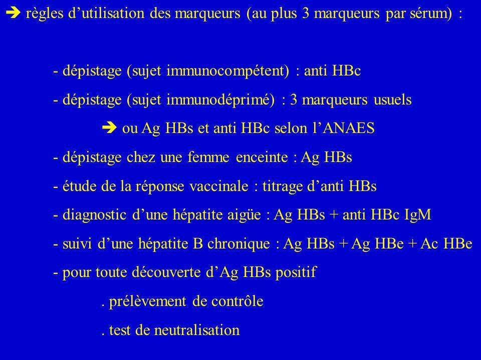 règles dutilisation des marqueurs (au plus 3 marqueurs par sérum) : - dépistage (sujet immunocompétent) : anti HBc - dépistage (sujet immunodéprimé) :