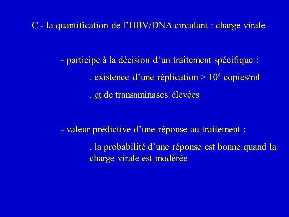 C - la quantification de lHBV/DNA circulant : charge virale - participe à la décision dun traitement spécifique :. existence dune réplication > 10 4 c