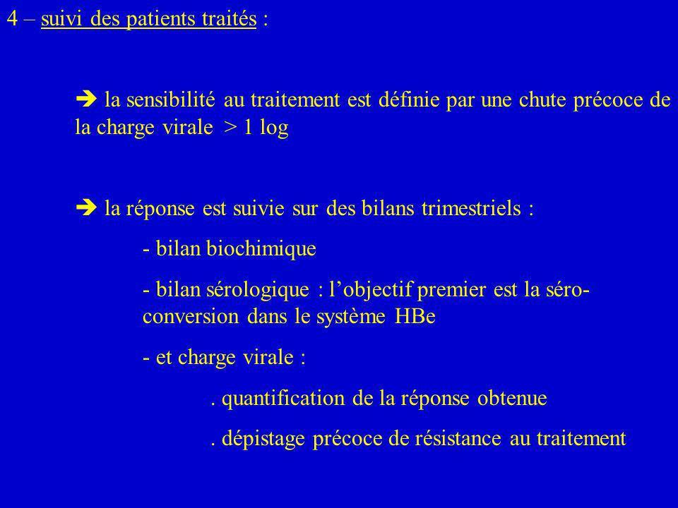 4 – suivi des patients traités : la sensibilité au traitement est définie par une chute précoce de la charge virale > 1 log la réponse est suivie sur