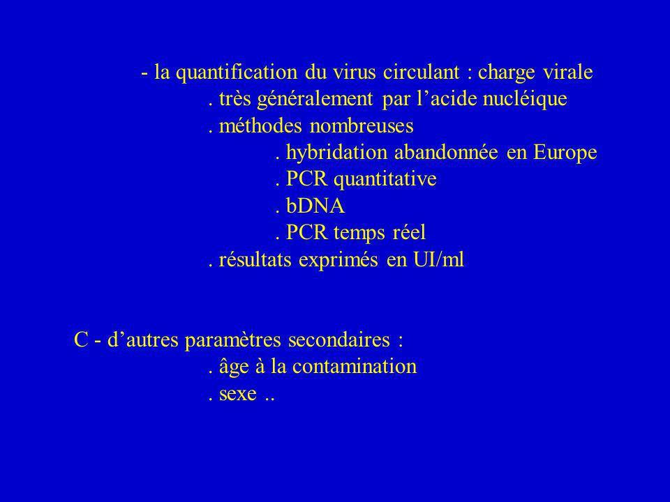 B - la quantification de lARN circulant ( charge virale ) - valeur prédictive de la possibilité de réponse au traitement pour les types 1 et 4 - surtout point de départ pour la prédiction précoce dune possible réponse, en cours de traitement - NB : ou par quantification de lAg HCV