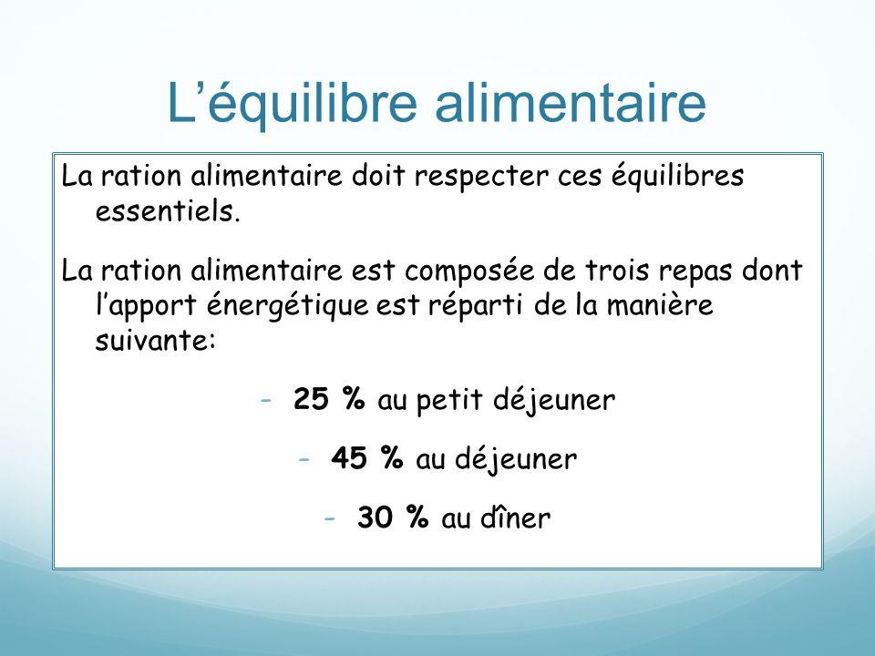 Léquilibre alimentaire La ration alimentaire doit respecter ces équilibres essentiels. La ration alimentaire est composée de trois repas dont lapport