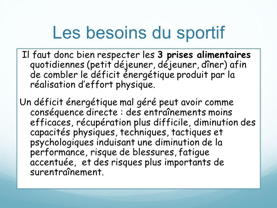 Les besoins du sportif Il faut donc bien respecter les 3 prises alimentaires quotidiennes (petit déjeuner, déjeuner, dîner) afin de combler le déficit