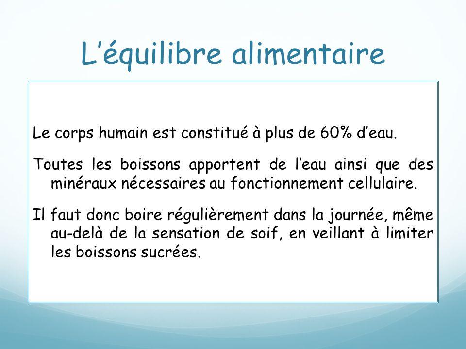 Merci pour votre attention Laurent ALLARD contact@mynutribody.fr
