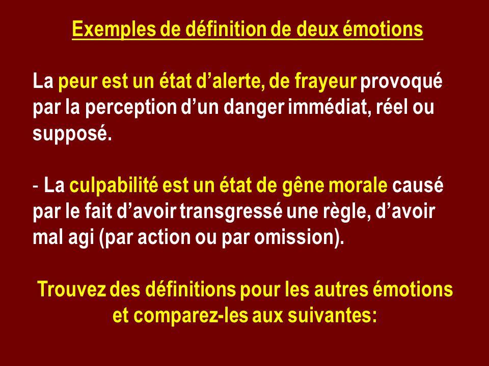 Exemples de définition de deux émotions La peur est un état dalerte, de frayeur provoqué par la perception dun danger immédiat, réel ou supposé. - La