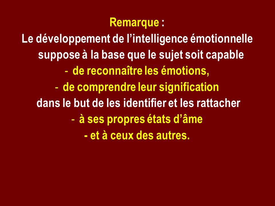 Remarque : Le développement de lintelligence émotionnelle suppose à la base que le sujet soit capable - de reconnaître les émotions, - de comprendre l
