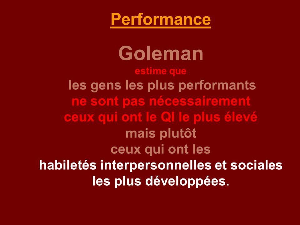 Performance Goleman estime que les gens les plus performants ne sont pas nécessairement ceux qui ont le QI le plus élevé mais plutôt ceux qui ont les