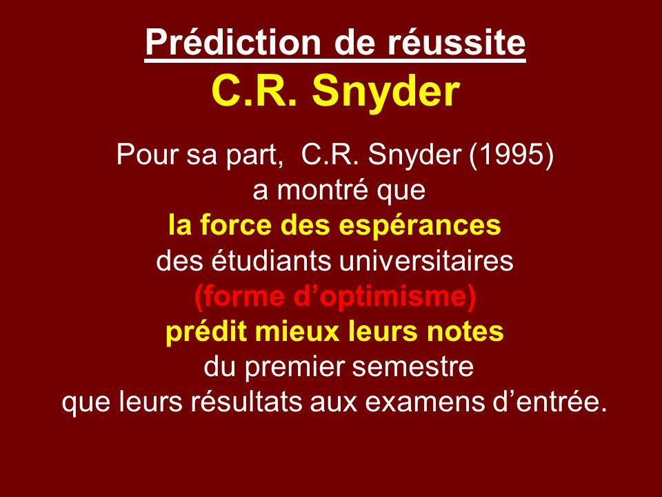 Prédiction de réussite C.R. Snyder Pour sa part, C.R. Snyder (1995) a montré que la force des espérances des étudiants universitaires (forme doptimism