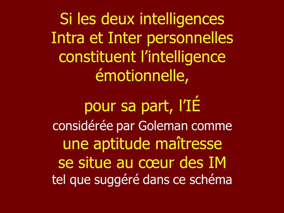 Si les deux intelligences Intra et Inter personnelles constituent lintelligence émotionnelle, pour sa part, lIÉ considérée par Goleman comme une aptit