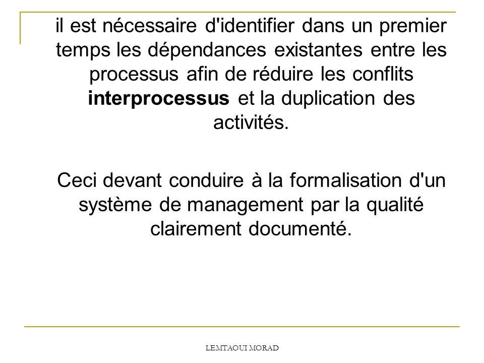 LEMTAOUI MORAD il est nécessaire d identifier dans un premier temps les dépendances existantes entre les processus afin de réduire les conflits interprocessus et la duplication des activités.