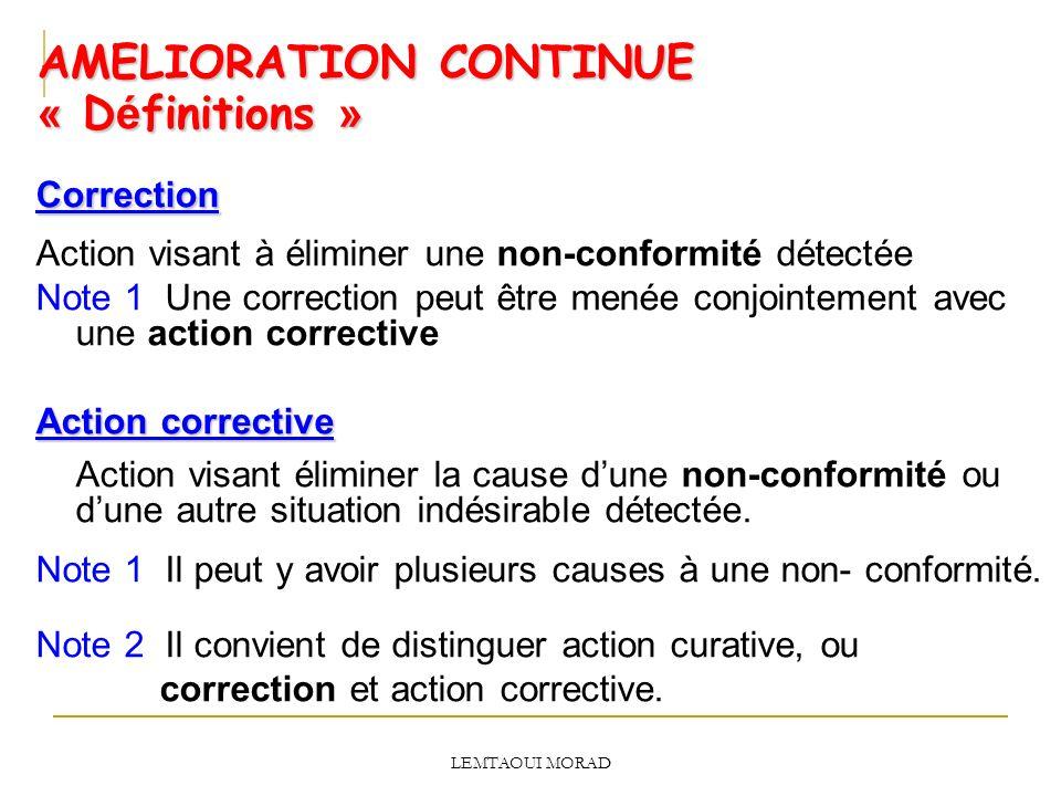 LEMTAOUI MORAD Correction Action visant à éliminer une non-conformité détectée Note 1 Une correction peut être menée conjointement avec une action corrective Action corrective Action visant éliminer la cause dune non-conformité ou dune autre situation indésirable détectée.