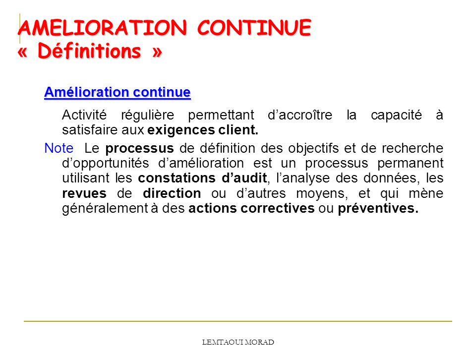 LEMTAOUI MORAD Amélioration continue Activité régulière permettant daccroître la capacité à satisfaire aux exigences client.