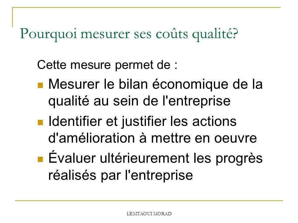 LEMTAOUI MORAD Pourquoi mesurer ses coûts qualité.