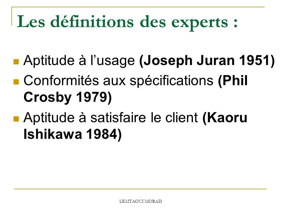LEMTAOUI MORAD Les définitions des experts : Aptitude à lusage (Joseph Juran 1951) Conformités aux spécifications (Phil Crosby 1979) Aptitude à satisfaire le client (Kaoru Ishikawa 1984)