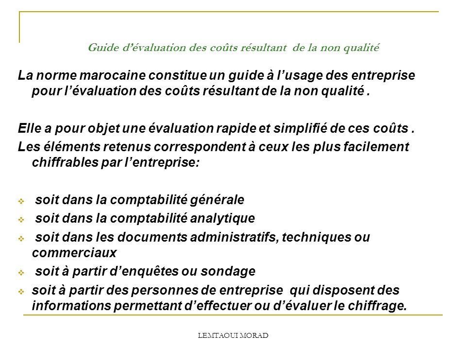 LEMTAOUI MORAD Guide dévaluation des coûts résultant de la non qualité La norme marocaine constitue un guide à lusage des entreprise pour lévaluation des coûts résultant de la non qualité.