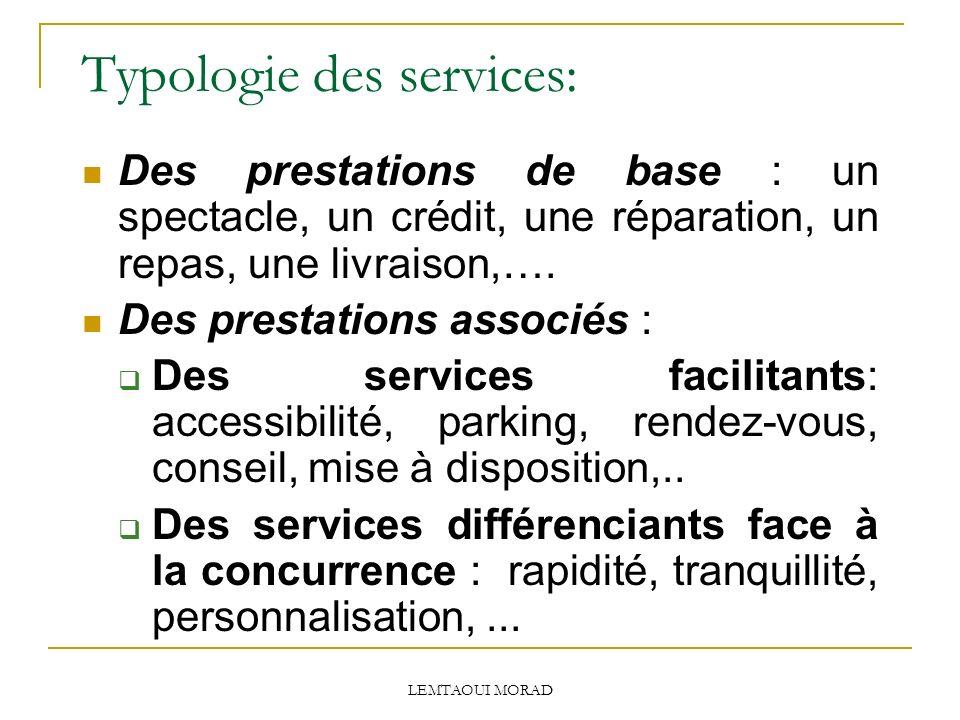 LEMTAOUI MORAD Typologie des services: Des prestations de base : un spectacle, un crédit, une réparation, un repas, une livraison,….