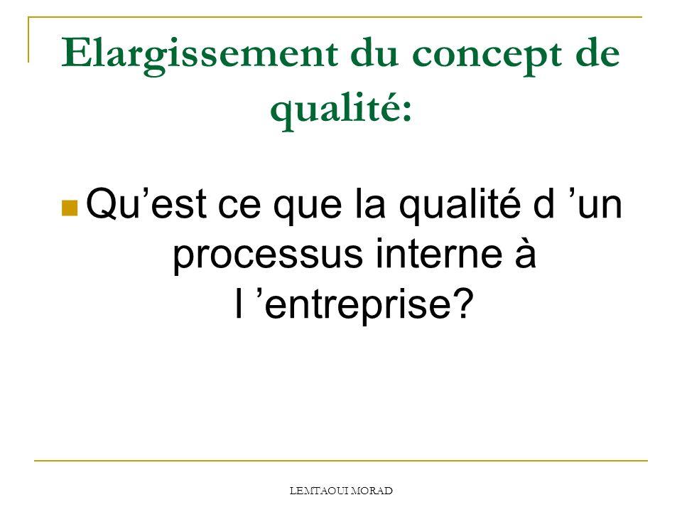 LEMTAOUI MORAD Elargissement du concept de qualité: Quest ce que la qualité d un processus interne à l entreprise?
