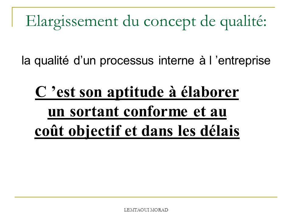 Elargissement du concept de qualité: la qualité dun processus interne à l entreprise C est son aptitude à élaborer un sortant conforme et au coût objectif et dans les délais