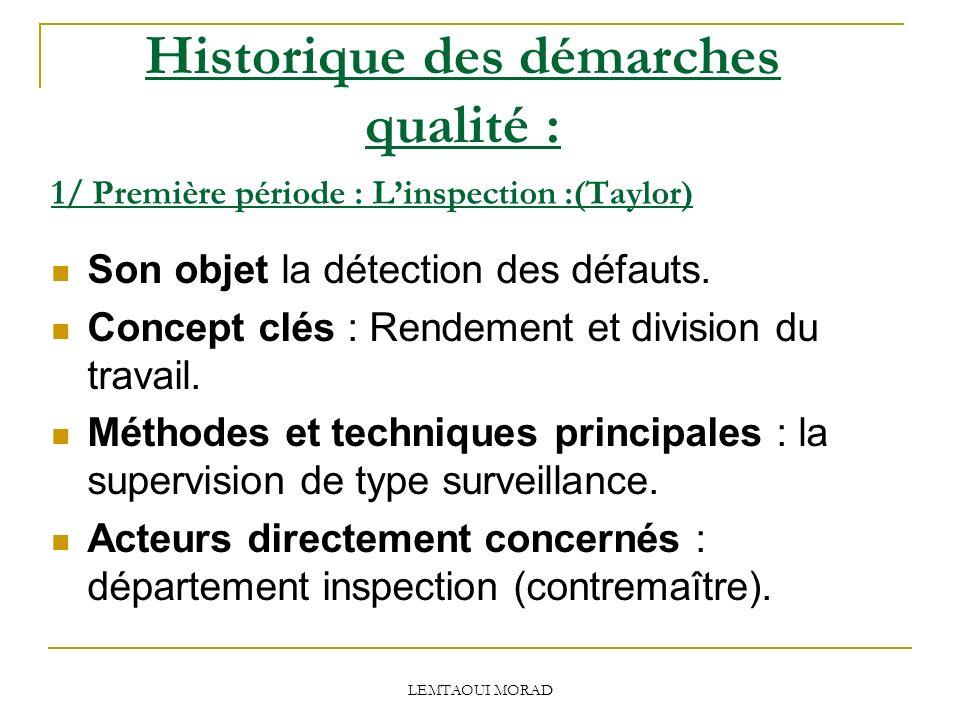 LEMTAOUI MORAD 1/ Première période : Linspection :(Taylor) Son objet la détection des défauts.