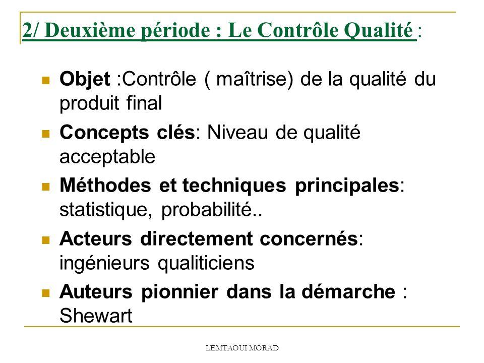 LEMTAOUI MORAD Objet :Contrôle ( maîtrise) de la qualité du produit final Concepts clés: Niveau de qualité acceptable Méthodes et techniques principales: statistique, probabilité..