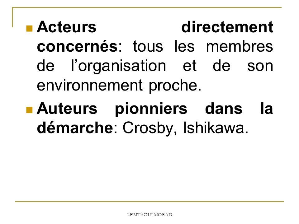 LEMTAOUI MORAD Acteurs directement concernés: tous les membres de lorganisation et de son environnement proche.