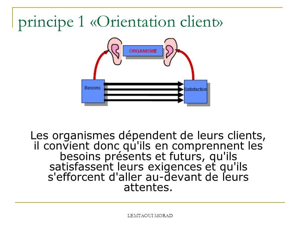 LEMTAOUI MORAD principe 1 «Orientation client» Les organismes dépendent de leurs clients, il convient donc qu ils en comprennent les besoins présents et futurs, qu ils satisfassent leurs exigences et qu ils s efforcent d aller au-devant de leurs attentes.