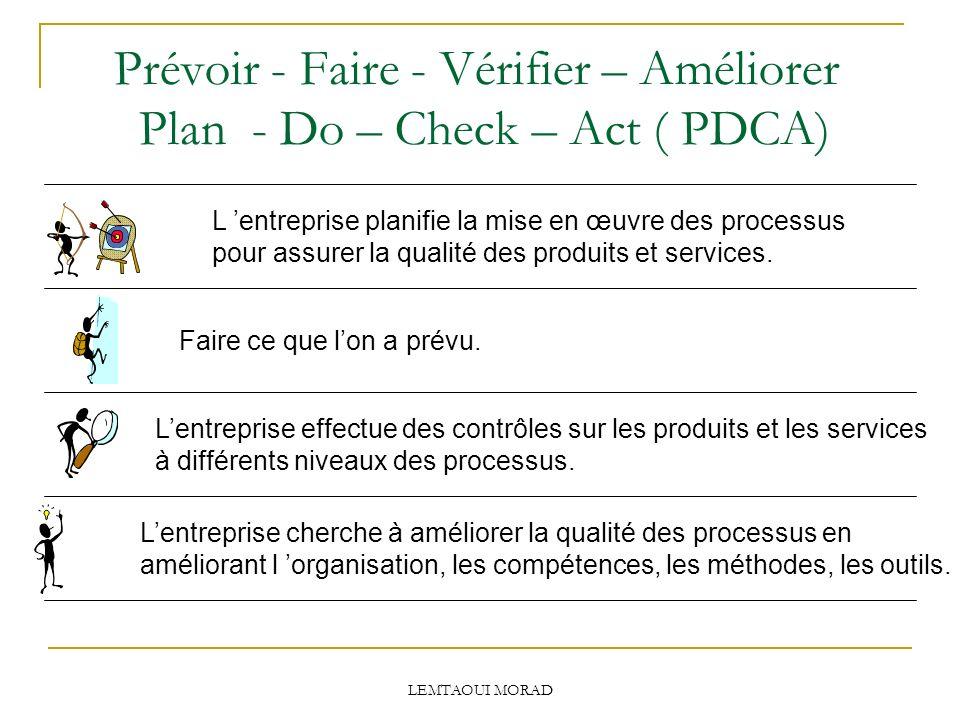 LEMTAOUI MORAD Prévoir - Faire - Vérifier – Améliorer Plan - Do – Check – Act ( PDCA) Lentreprise cherche à améliorer la qualité des processus en améliorant l organisation, les compétences, les méthodes, les outils.