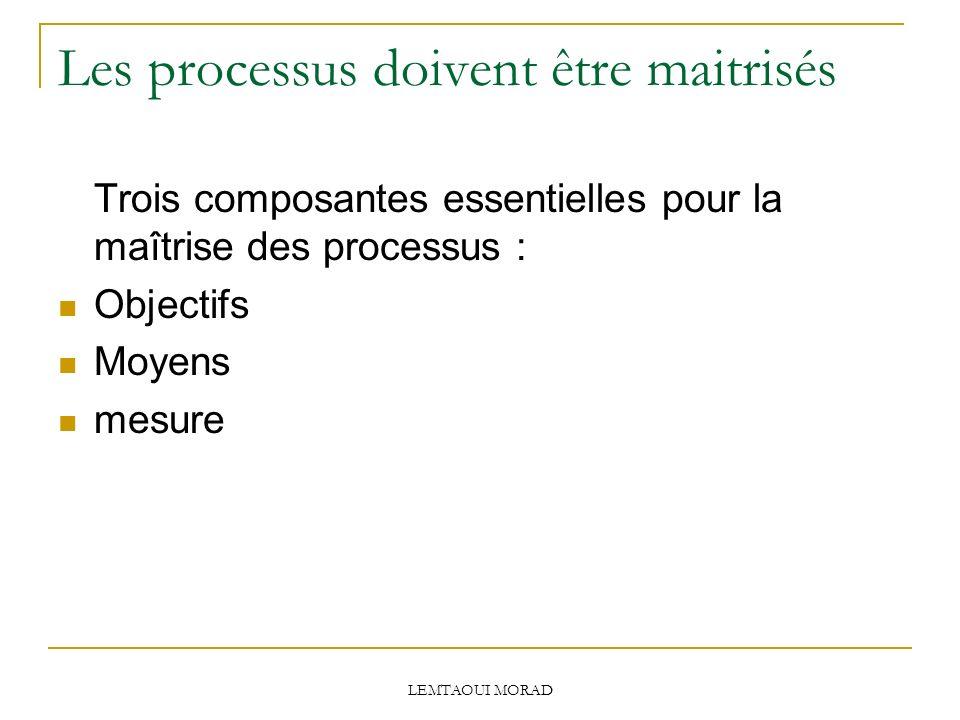 LEMTAOUI MORAD Les processus doivent être maitrisés Trois composantes essentielles pour la maîtrise des processus : Objectifs Moyens mesure