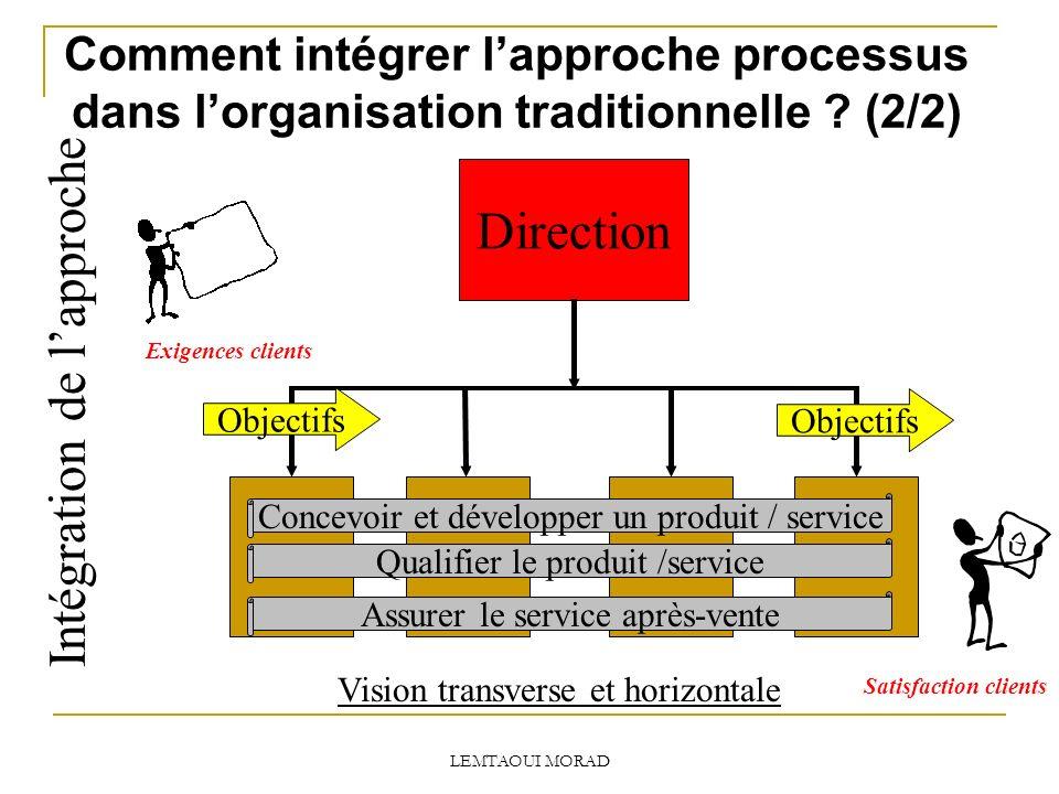 LEMTAOUI MORAD Comment intégrer lapproche processus dans lorganisation traditionnelle .