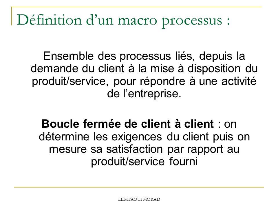 LEMTAOUI MORAD Définition dun macro processus : Ensemble des processus liés, depuis la demande du client à la mise à disposition du produit/service, pour répondre à une activité de lentreprise.