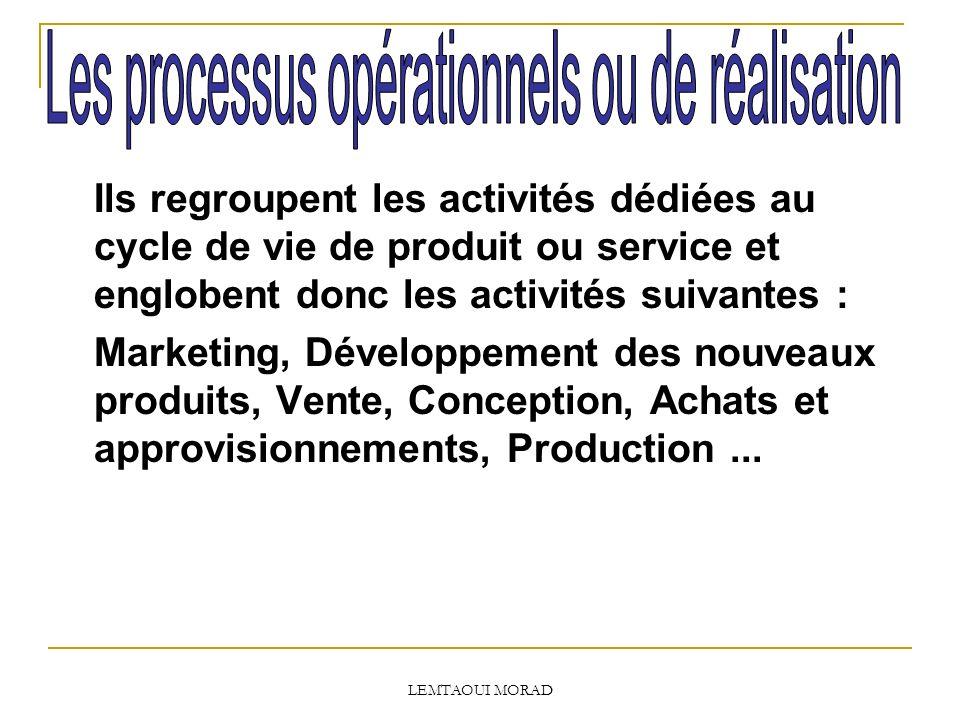 LEMTAOUI MORAD Ils regroupent les activités dédiées au cycle de vie de produit ou service et englobent donc les activités suivantes : Marketing, Développement des nouveaux produits, Vente, Conception, Achats et approvisionnements, Production...