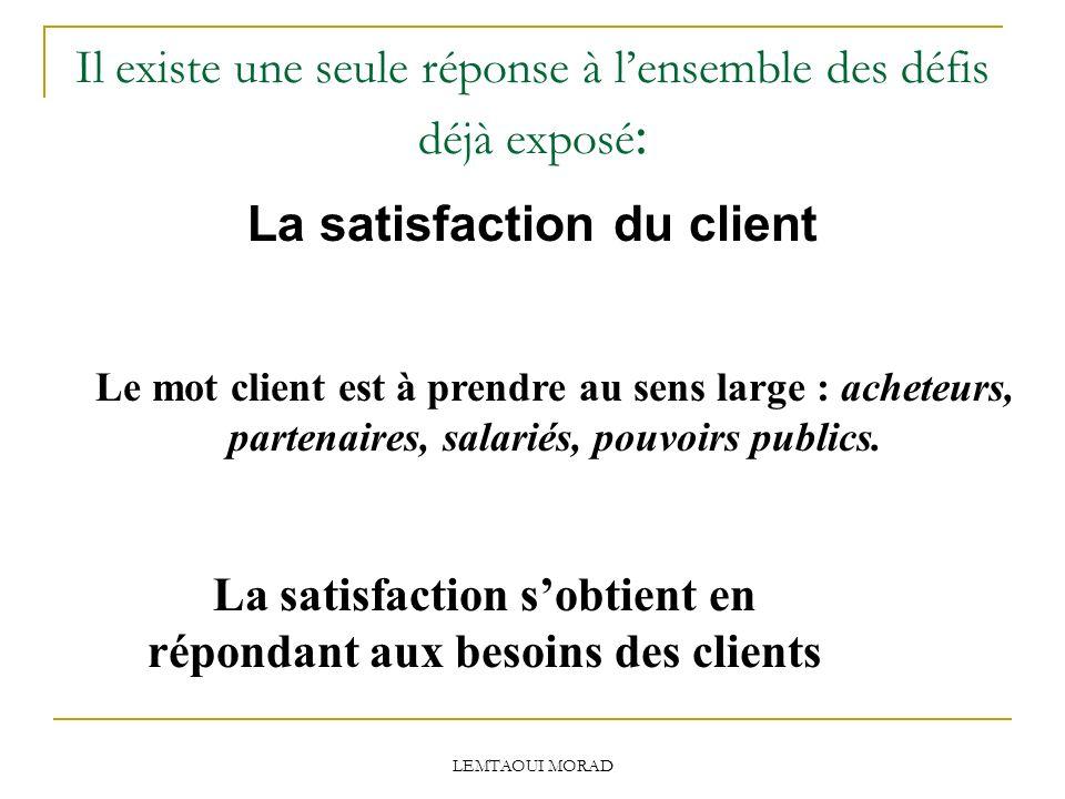 LEMTAOUI MORAD Il existe une seule réponse à lensemble des défis déjà exposé : La satisfaction du client Le mot client est à prendre au sens large : acheteurs, partenaires, salariés, pouvoirs publics.