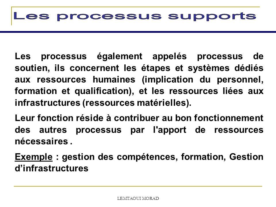 LEMTAOUI MORAD Les processus également appelés processus de soutien, ils concernent les étapes et systèmes dédiés aux ressources humaines (implication du personnel, formation et qualification), et les ressources liées aux infrastructures (ressources matérielles).