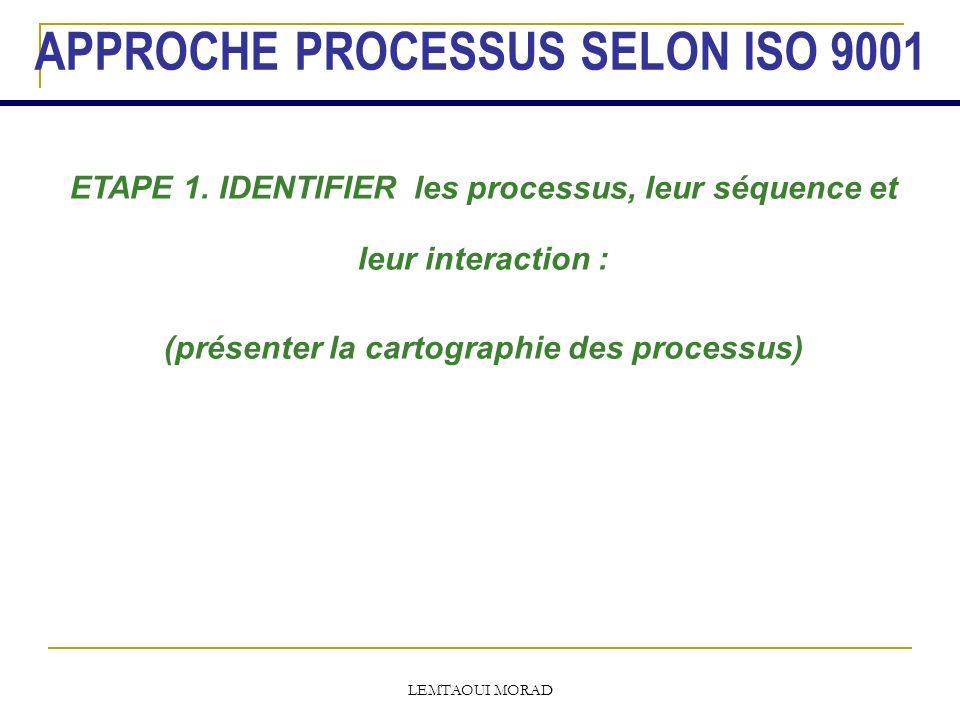 LEMTAOUI MORAD APPROCHE PROCESSUS SELON ISO 9001 ETAPE 1.
