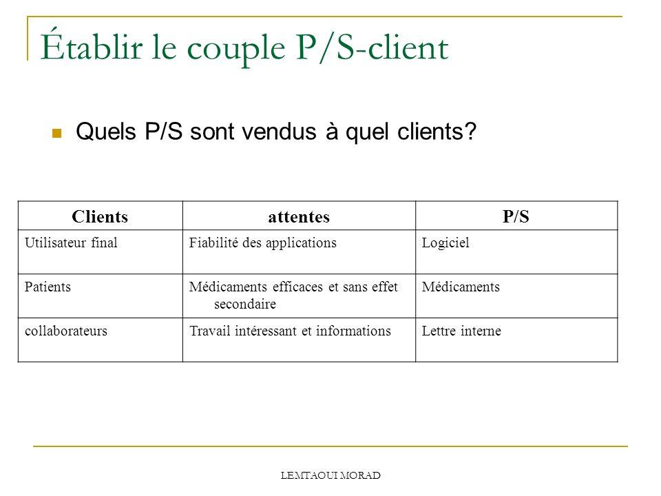 LEMTAOUI MORAD Établir le couple P/S-client Quels P/S sont vendus à quel clients.